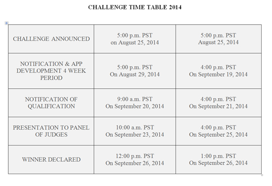challenge time table